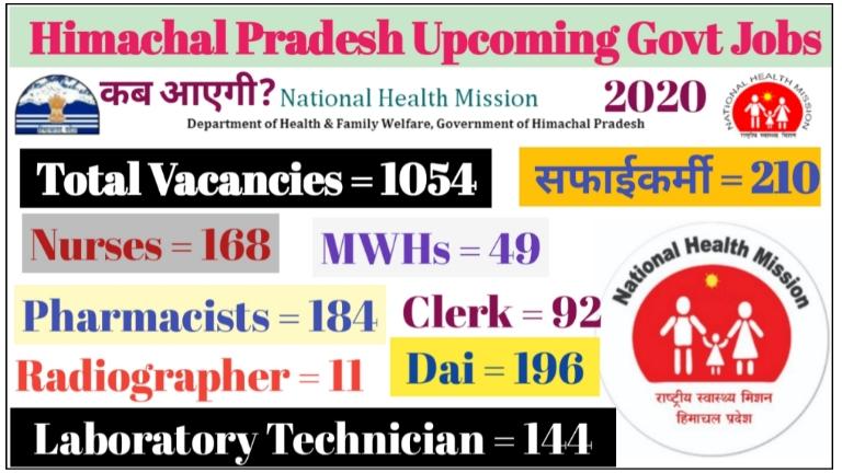 Primary Health Centres upcoming vacancies