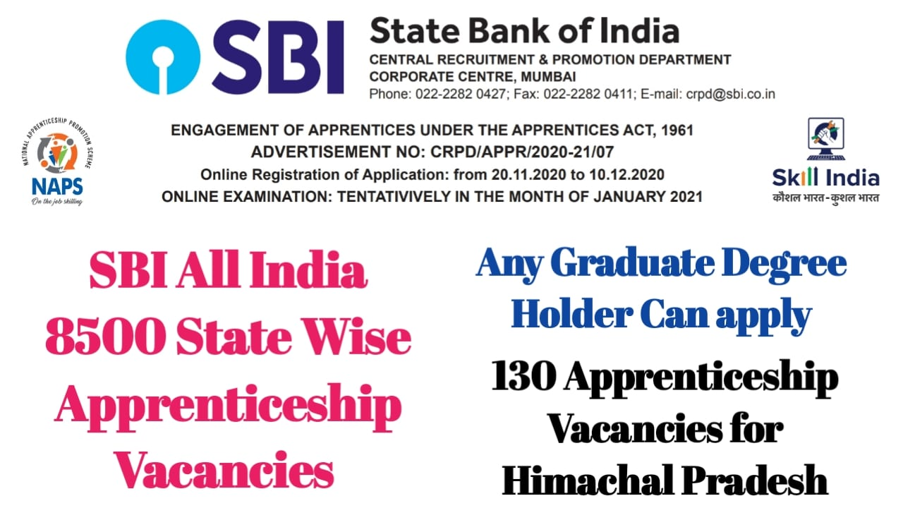 SBI All India 8500 Apprenticeship Vacancies